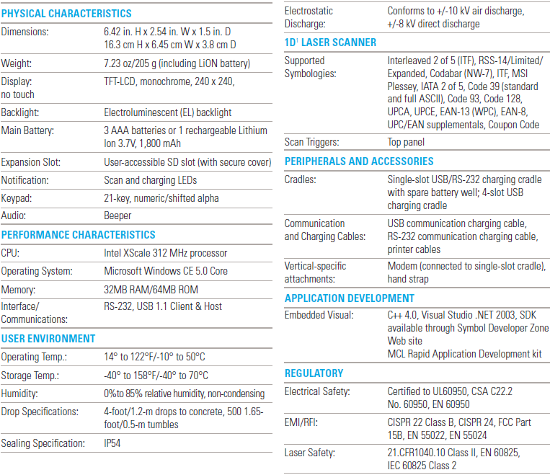 MC1000 Spec Sheet